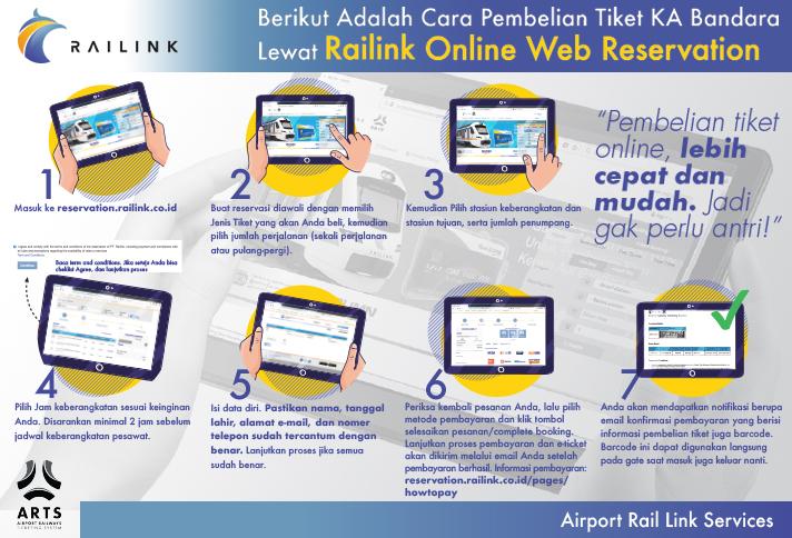 railink reservation rh reservation railink co id